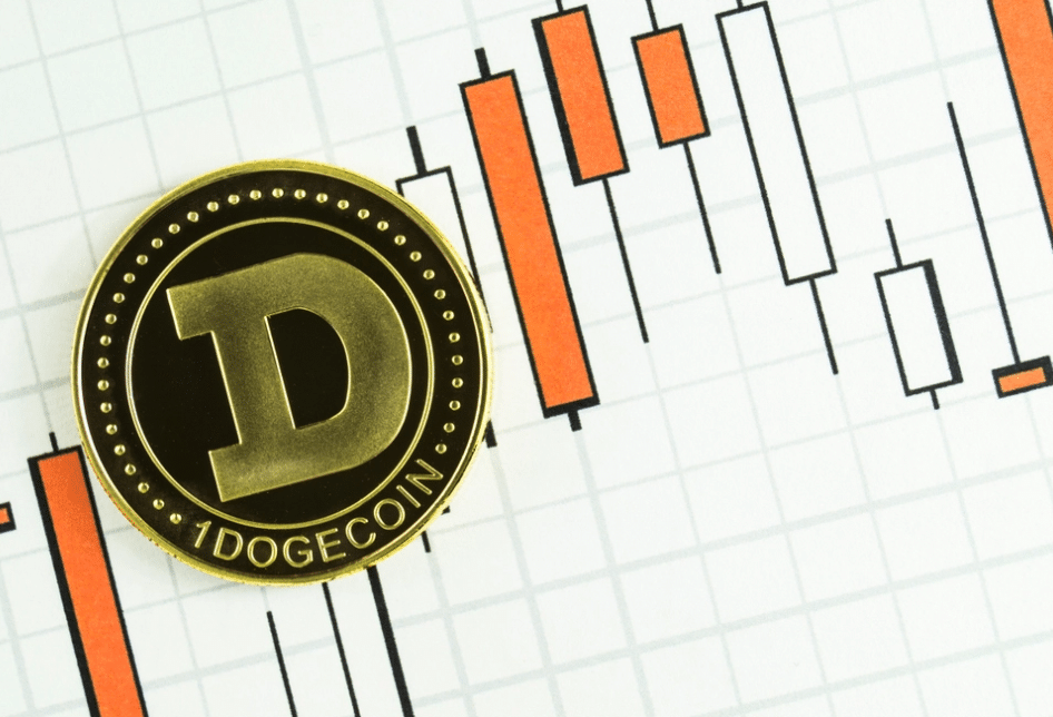 Will Dogecoin Increase In Value
